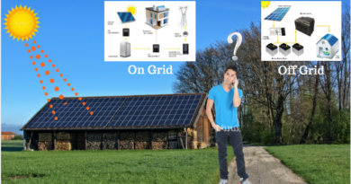 Solar Power Plant: On Grid and Off-Grid