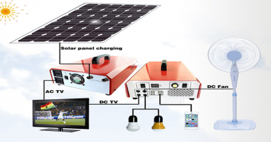 Solar Appliances for Your Home