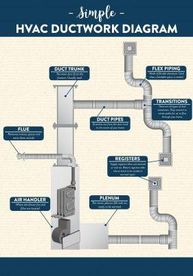 Solar Water Heater Maintenance Guide