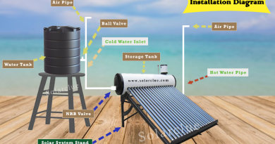 solar water heater installation process